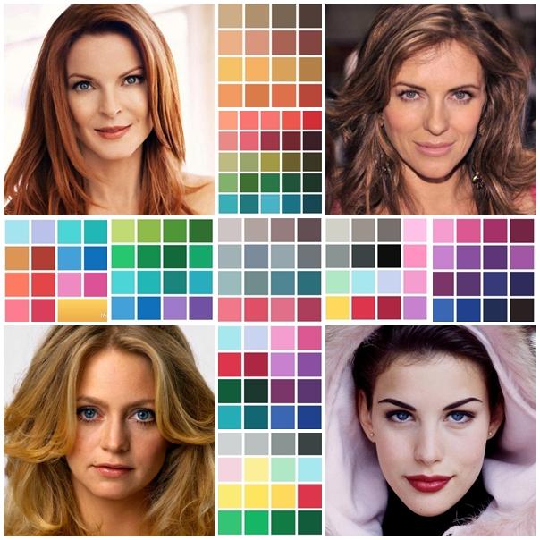 analiza cromatica